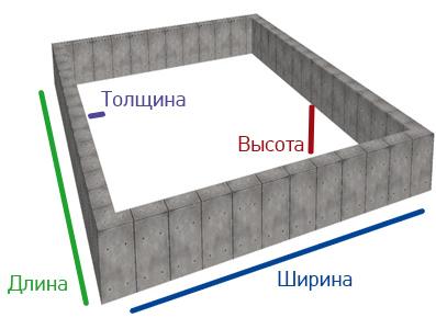 калькулятор объема бетона